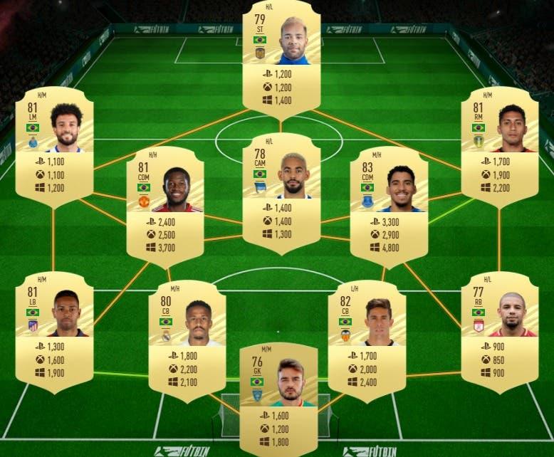 FIFA 21 Ultimate Team Guía Correa TOTS