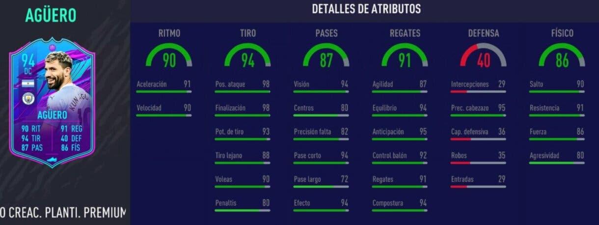 Stats in game de Agüero Fin de Una Era. FIFA 21 Ultimate Team