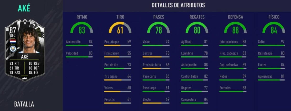 FIFA 21 Ultimate Team Stats in game de Aké Showdown.