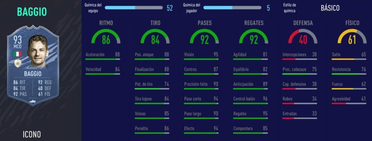 FIFA 21 Ultimate Team: Iconos atacantes que podemos aprovechar tras el bajón de mercado (2ª parte) stats in game Baggio Prime