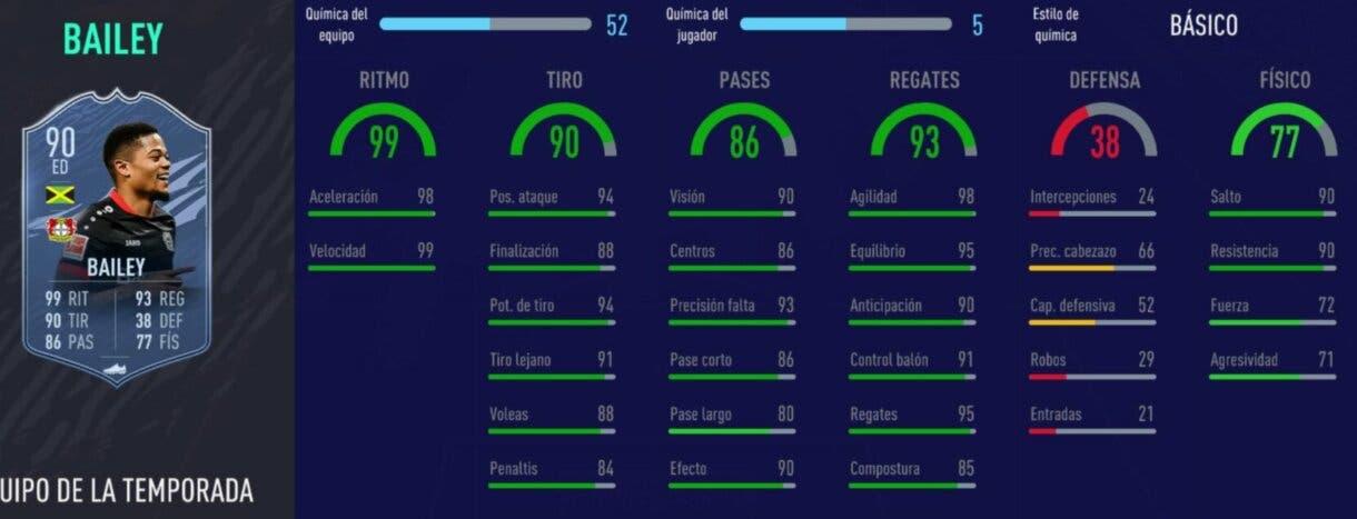 FIFA 21: diez cartas competitivas a buen precio para el extremo derecho Stats in game de Bailey TOTS