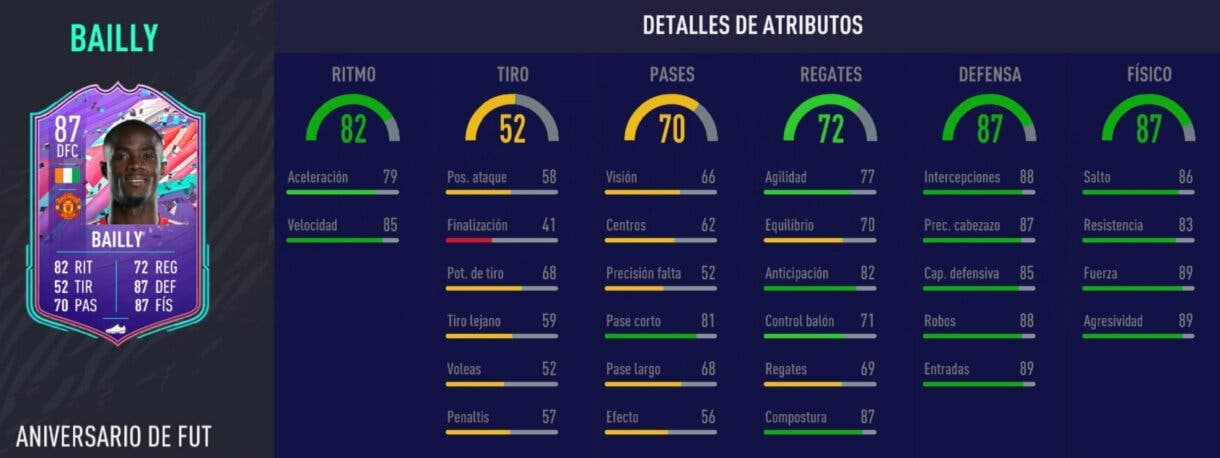 Stats in game de Eric Bailly FUT Birthday. FIFA 21 Ultimate Team