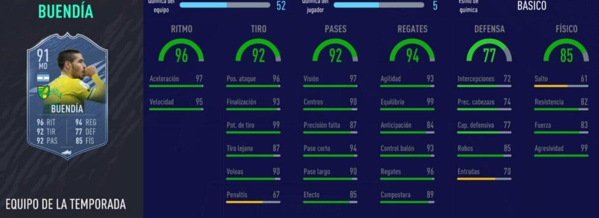FIFA 21: diez cartas competitivas a buen precio para el extremo derecho Stats in game de Buendía TOTS