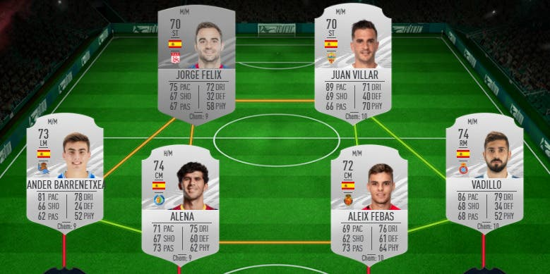 FIFA 21 Ultimate Team plantilla plata España Megafiesta Megasobre gratuito