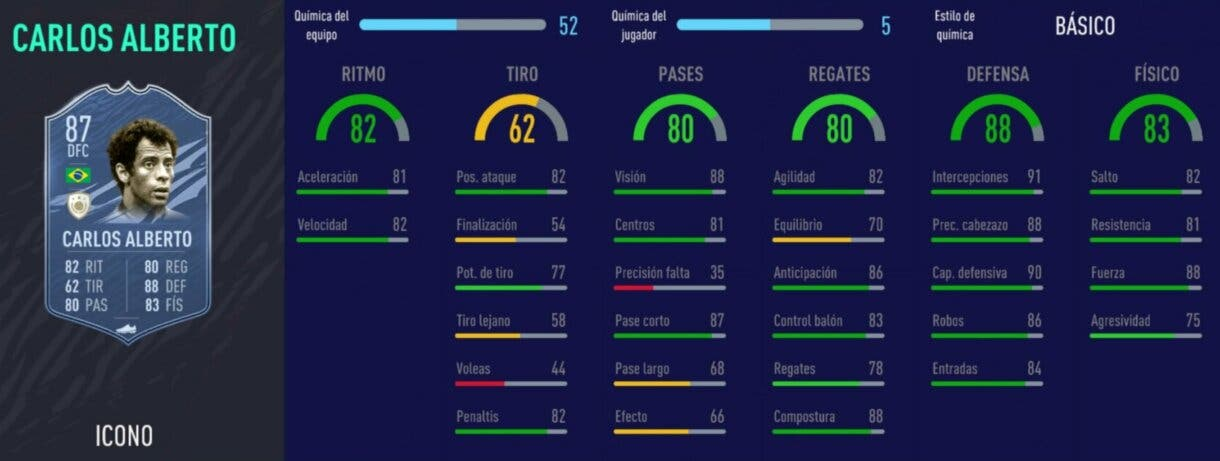 FIFA 21 Ultimate Team centrales Iconos que han bajado de precio y ahora son interesantes. Stats in game Carlos Alberto Baby