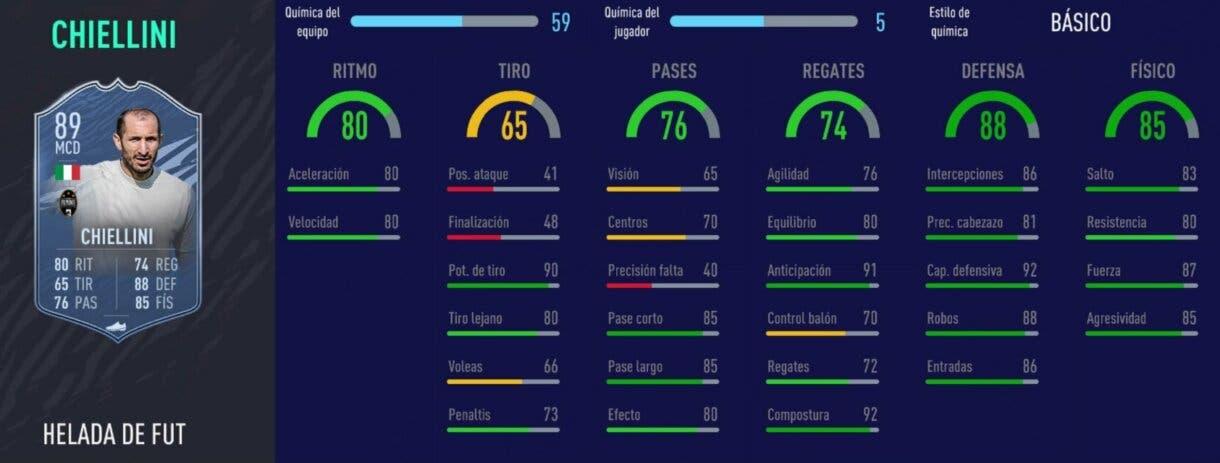 FIFA 21 Ultimate Team equipo competitivo para FUT Champions y Division Rivals con Messi TOTGS y Cristiano Ronaldo stats in game Chiellini Freeze