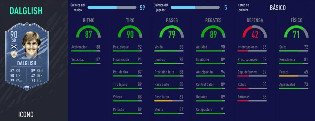 FIFA 21 Ultimate Team atacantes Iconos que ahora son más interesantes stats in game de Dalglish Medio