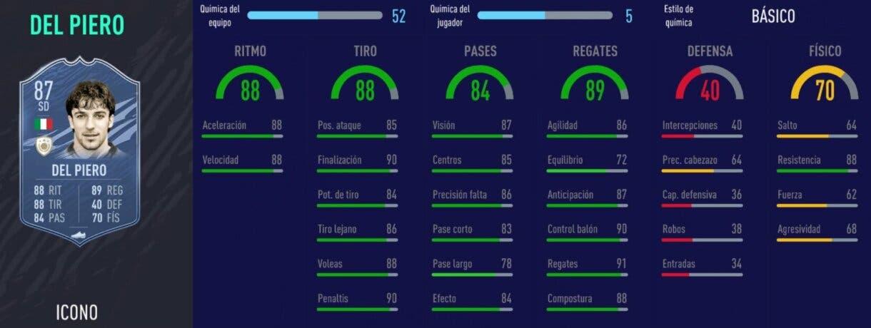 FIFA 21 Ultimate Team: Iconos atacantes que podemos aprovechar tras el bajón de mercado (2ª parte) stats in game Del Piero Baby