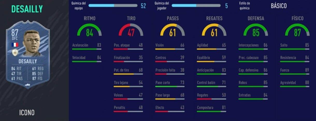 FIFA 21 Ultimate Team centrales Iconos que han bajado de precio y ahora son interesantes. Stats in game Desailly Baby