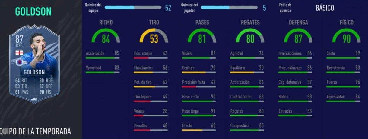 FIFA 21: los mejores centrales de nivel en Ultimate Team de precio razonable Goldson TOTS