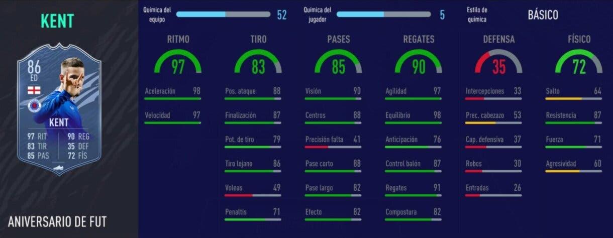 FIFA 21: diez cartas competitivas a buen precio para el extremo derecho Stats in game de Kent FUT Birthday