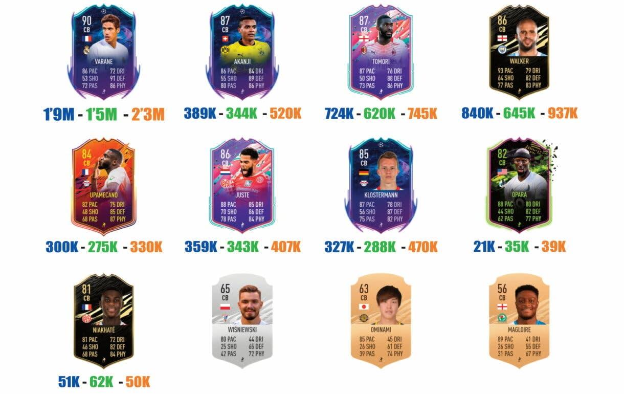 FIFA 21 Ultimate Team lista de centrales que pueden alcanzar un sprint perfecto