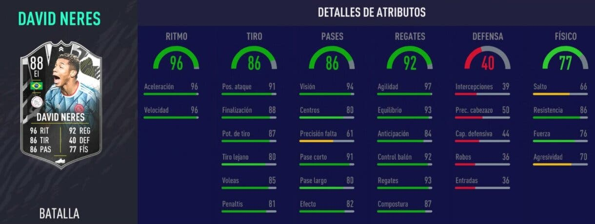 Stats in game de David Neres Showdown. FIFA 21 Ultimate Team