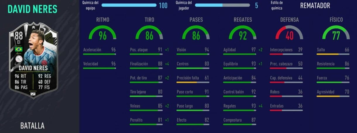 Stats in game de David Neres Showdown. El mejor revulsivo de precio razonable de FIFA 21 Ultimate Team