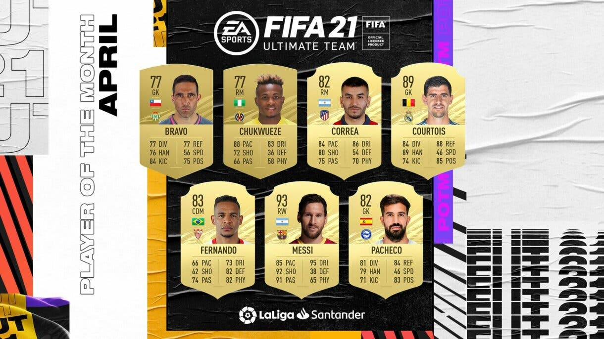 FIFA 21 Ultimate Team Nominados POTM LaLiga Santander Abril