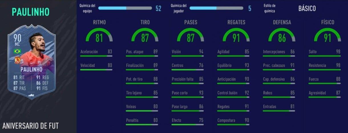 FIFA 21 Ultimate Team los mejores suplentes defensivos stats in game Paulinho FUT Birthday
