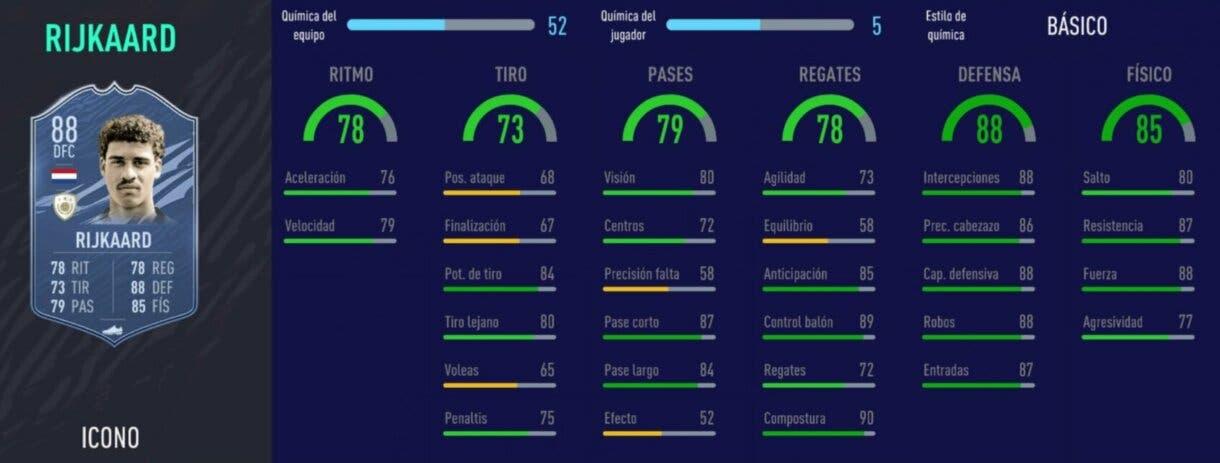 FIFA 21 Ultimate Team centrales Iconos que han bajado de precio y ahora son interesantes. Stats in game Rijkaard Medio