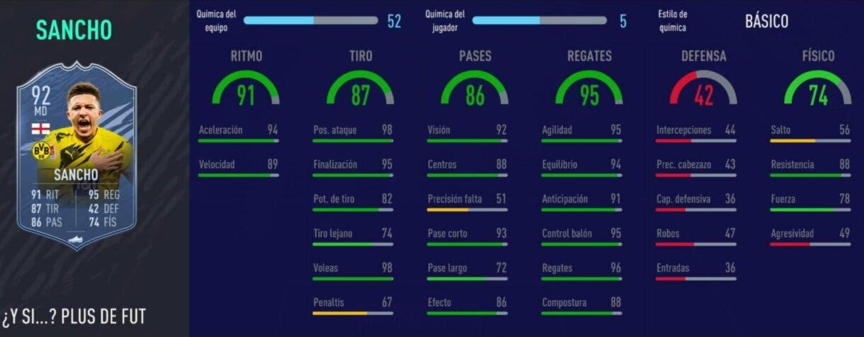 FIFA 21: diez cartas competitivas a buen precio para el extremo derecho Stats in game de Sancho What If