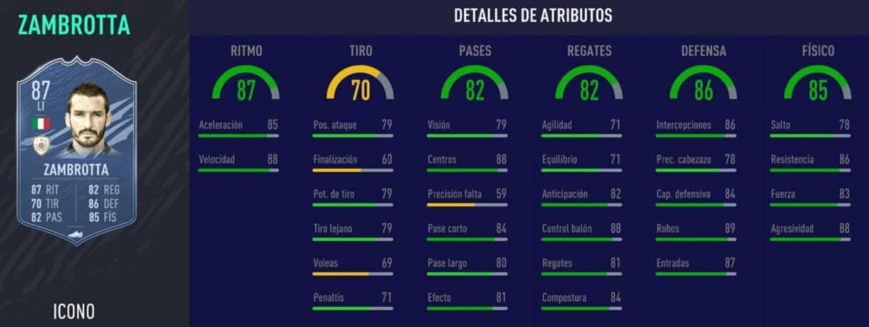 FIFA 21 Ultimate Team laterales Iconos que ahora sí son interesantes stats in game Zambrotta Medio