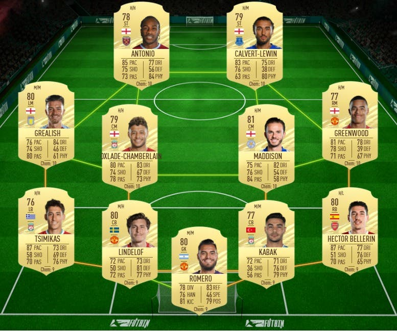 FIFA 21 Ultimate Team Guía Bamford TOTS