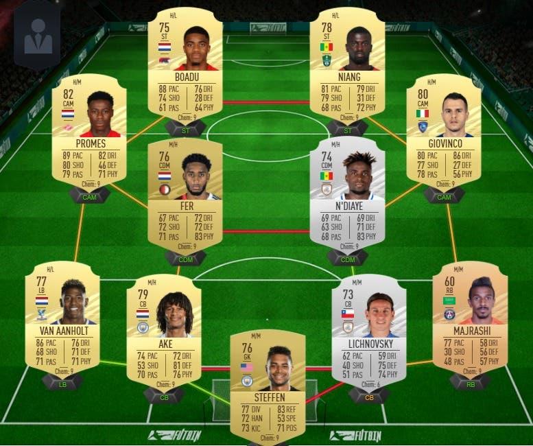 FIFA 21 Ultimate Team Guía te Vrede TOTS