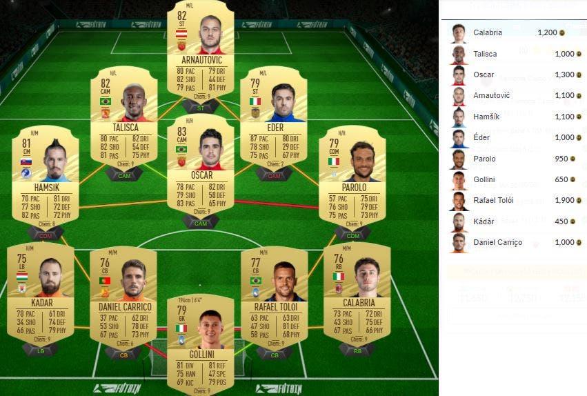 FIFA 21 Ultimate Team SBC Partidos de Marquesina 06-05-2021