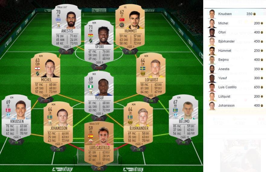FIFA 21 Ultimate Team SBC LaLiga TOTS