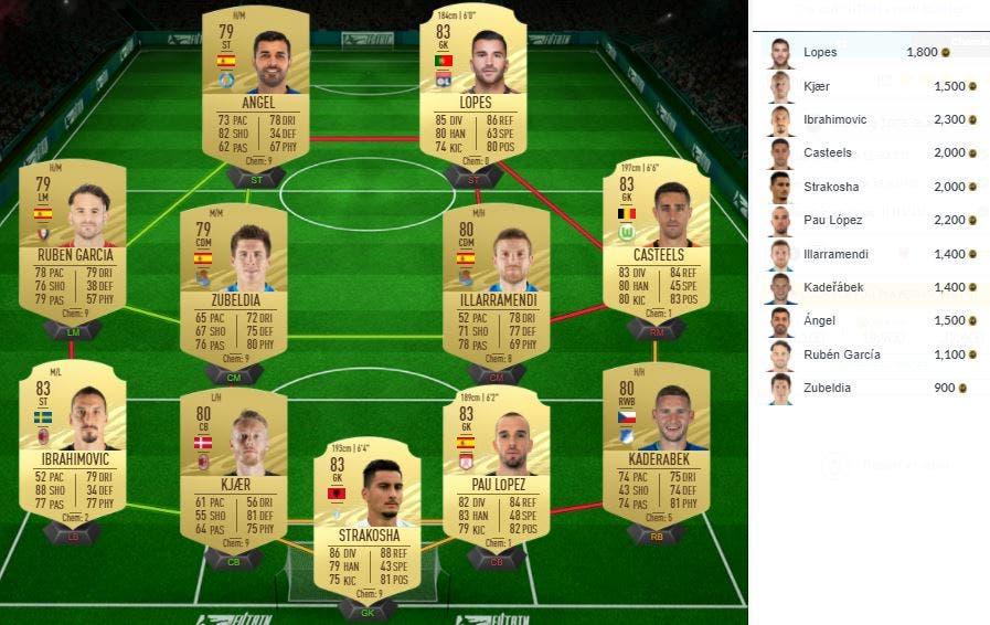 FIFA 21 Ultimate Team SBC TOTS Süper Lig