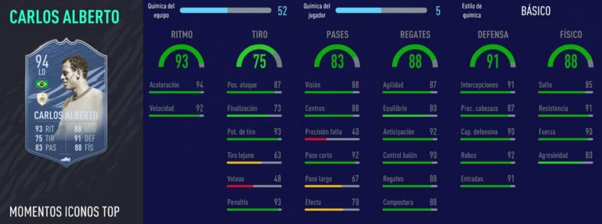 FIFA 21 Ultimate Team Iconos que nos encantaría ver en la tercera tanda de Icon Swaps stats in game de Carlos Alberto Moments