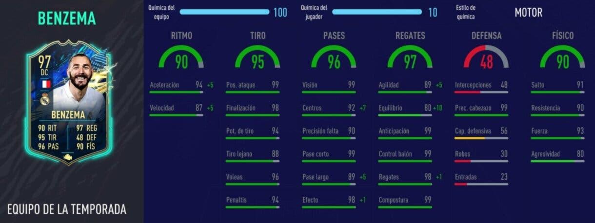 FIFA 21: los mejores delanteros de la Liga Santander relación calidad/precio stats in game Benzema TOTS