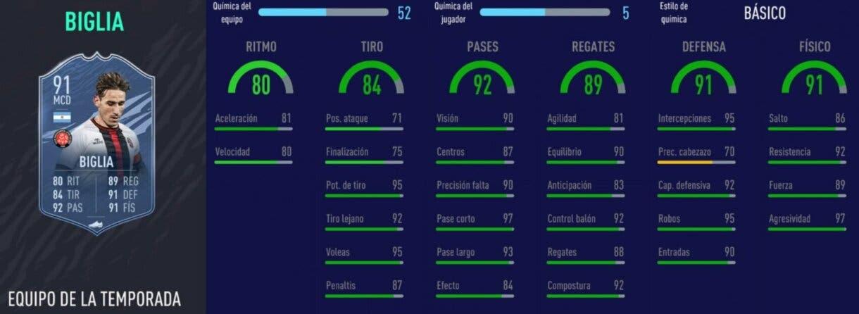 FIFA 21: TOTS muy interesantes de la Superliga de Turquía, la mejor liga secundaria hasta el momento Stats in game Biglia TOTS