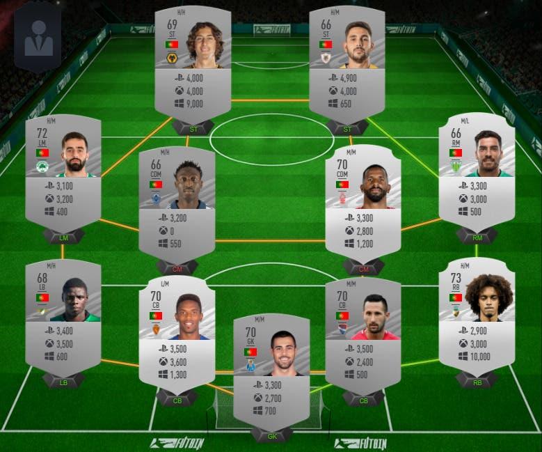 FIFA 21 Ultimate Team consigue dos tokens y dos TOTS gratuitos a la vez precios plantilla
