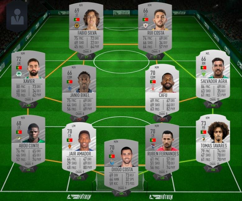 FIFA 21 Ultimate Team consigue dos tokens y dos TOTS gratuitos a la vez. Plantilla de portugueses de plata