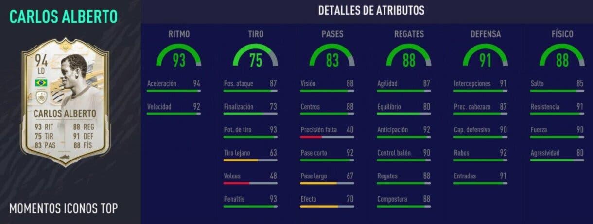 Stats in game de Carlos Alberto Moments.