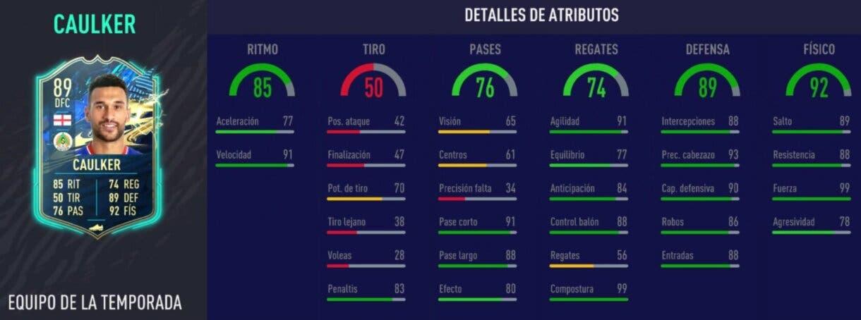 Stats in game de Caulker TOTS. FIFA 21 Ultimate Team