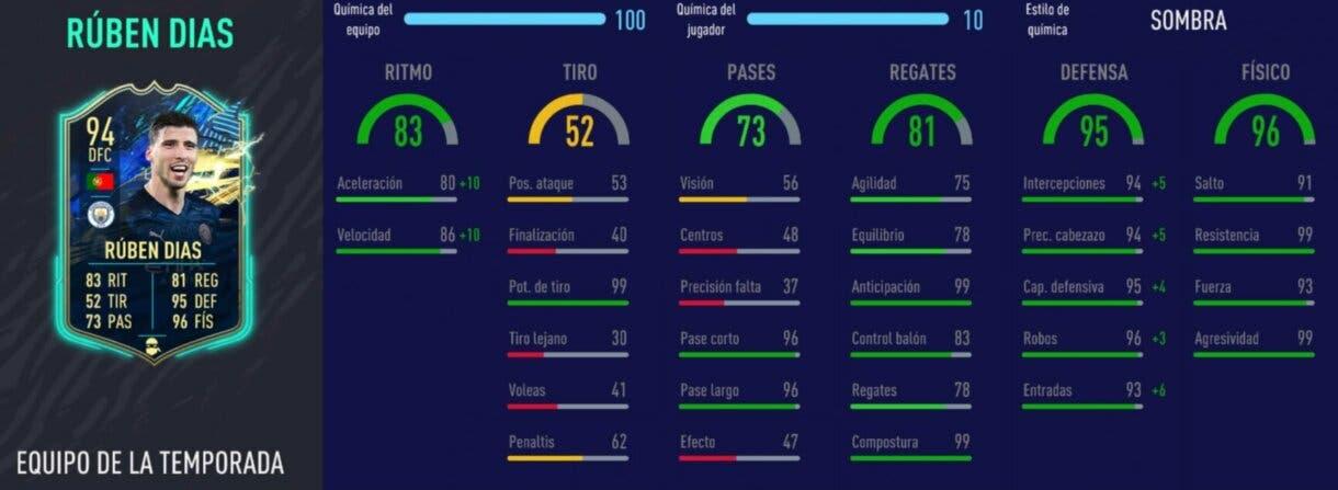 FIFA 21 Ultimate Team los mejores centrales de bajo precio para cada liga stats in game Rúben Dias TOTS