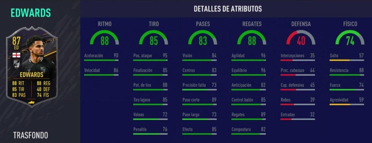FIFA 21 Ultimate Team cartas Trasfondo nivel 15, 6 temporada. Links verdes de Edwards