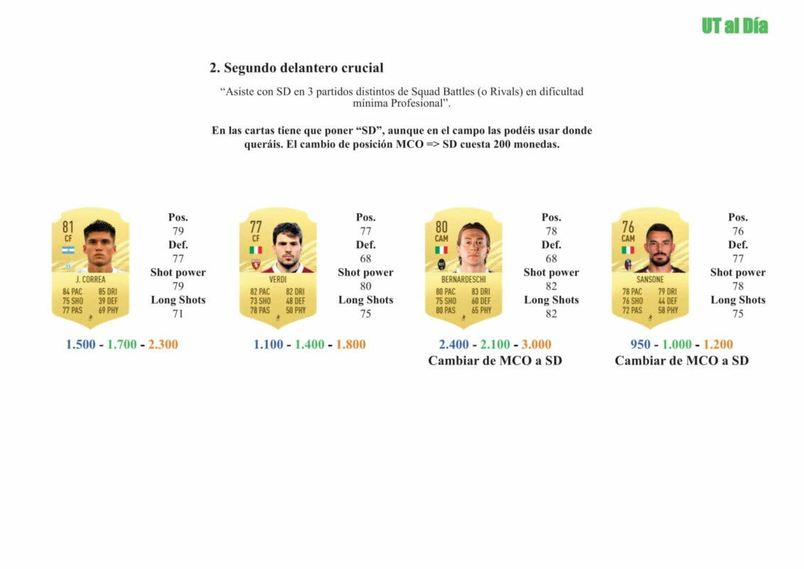 FIFA 21 Ultimate Team Guía Caicedo TOTS Moments