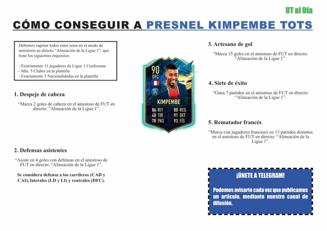 FIFA 21 Ultimate Team Guía Kimpembe TOTS