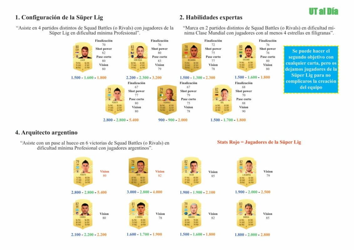 FIFA 21 Ultimate Team Guía Sosa TOTS