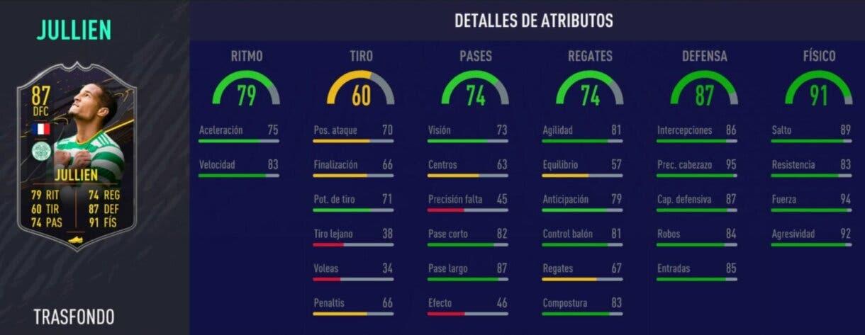 FIFA 21 Ultimate Team cartas Trasfondo nivel 15, 6 temporada. Links verdes de Jullien