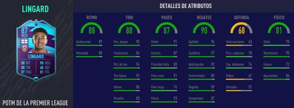 Stats in game de Lingard POTM. FIFA 21 Ultimate Team