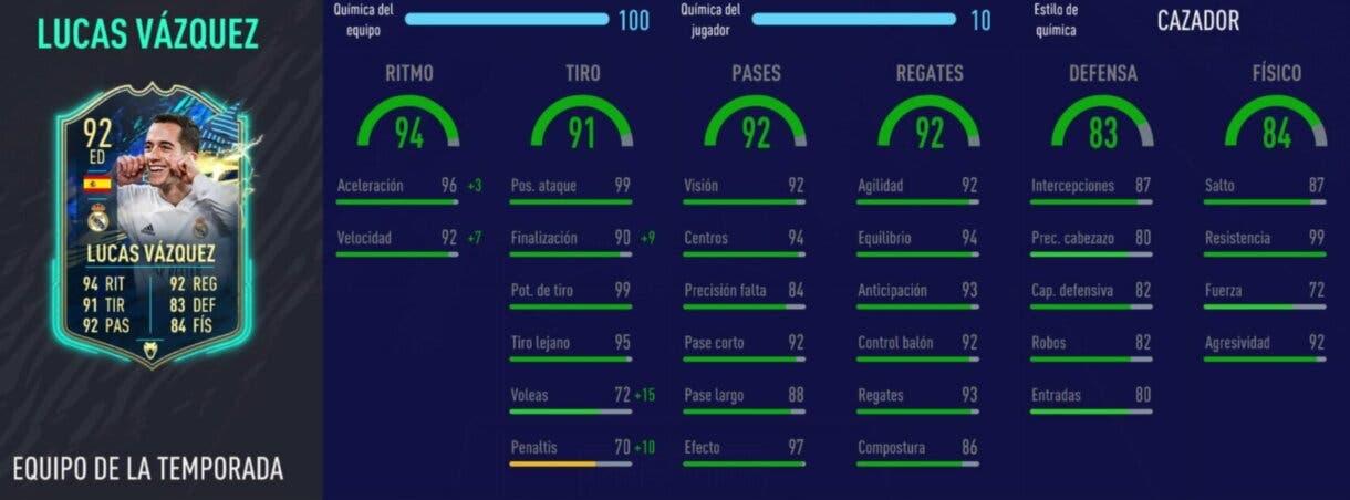 FIFA 21 Ultimate Team: estas dos cartas TOTS de la Liga Santander son más caras de lo que deberían. Stats in game de Lucas Vázquez TOTS