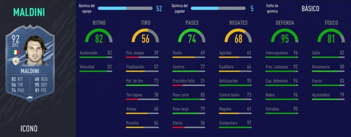 FIFA 21 Ultimate Team Iconos que nos encantaría ver en la tercera tanda de Icon Swaps stats in game Maldini Medio