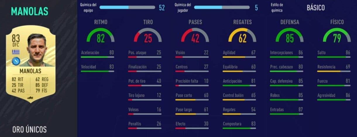 FIFA 21: los mejores centrales de nivel en Ultimate Team de precio razonable Manolas oro