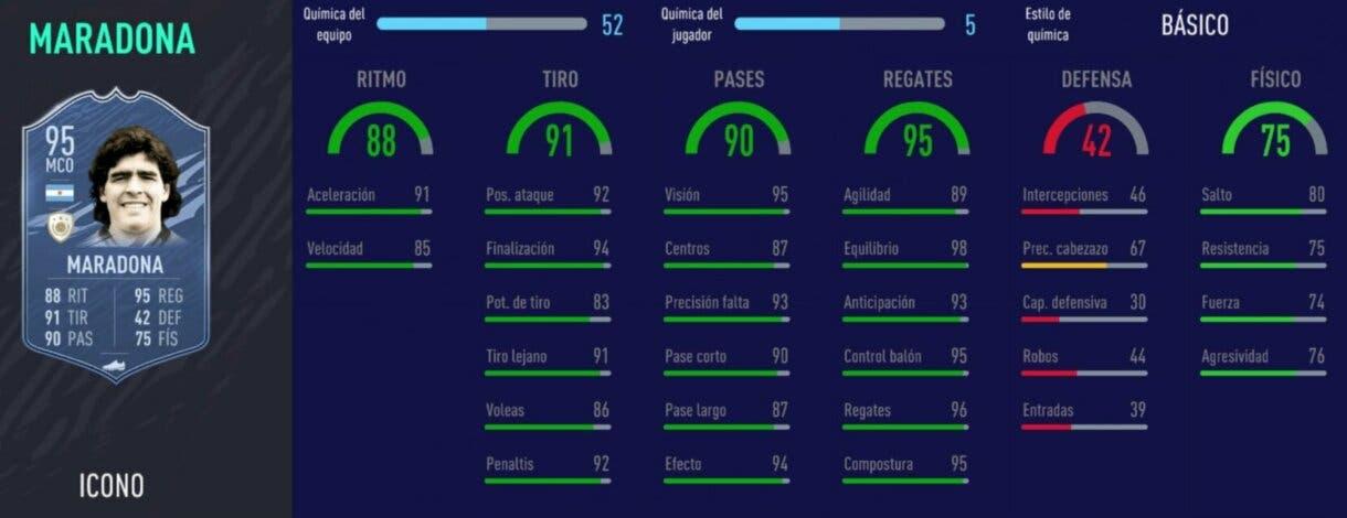 FIFA 21 Ultimate Team Iconos que nos encantaría ver en la tercera tanda de Icon Swaps stats in game de Maradona Medio