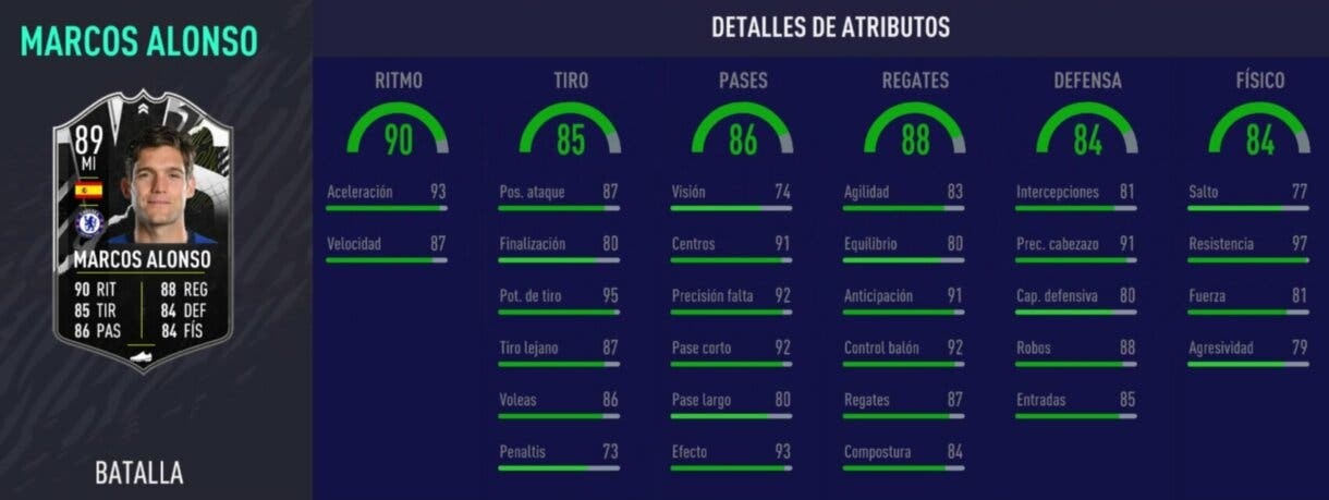 Stats in game de Marcos Alonso Showdown. FIFA 21 Ultimate Team