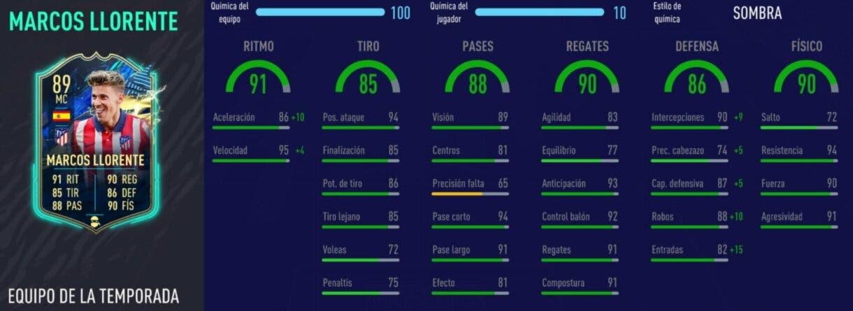 FIFA 21: los mediocentros defensivos más interesantes relación calidad/precio Marcos Llorente TOTS