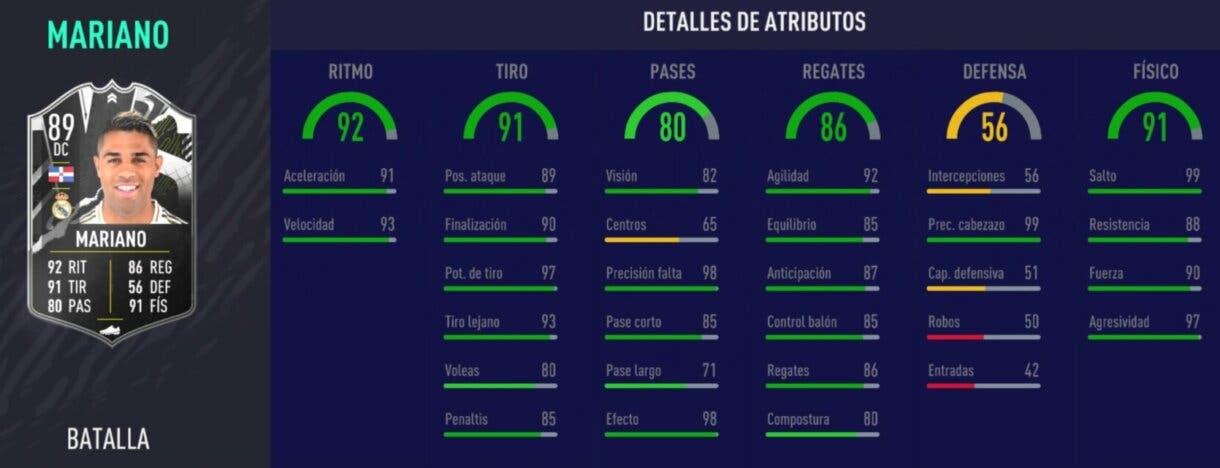 Stats in game de Mariano Showdown. FIFA 21 Ultimate Team