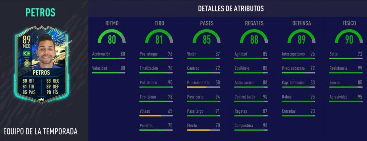 Stats in game de Petros TOTS. FIFA 21 Ultimate Team